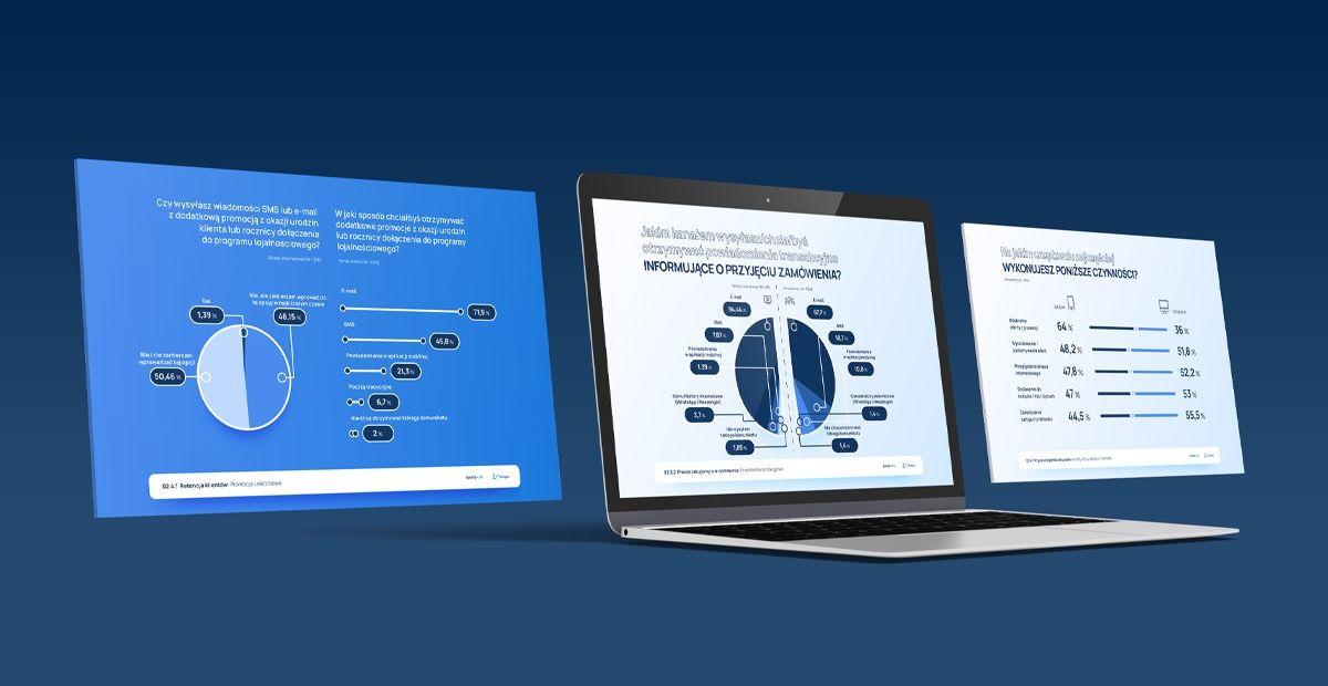 Raport 2020: Komunikacja sklepów internetowych – proces zakupowy w e-commerce